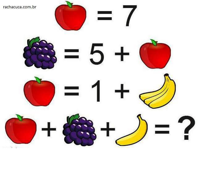Vamos brincar de pensar usando jogos e adivinhas - frutas